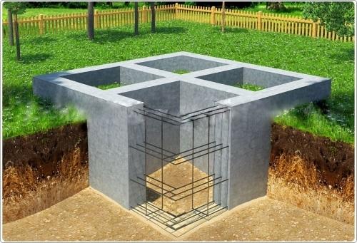Заглубленный ленточный фундамент Площадь: м2