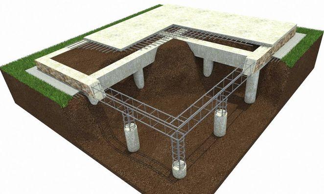 Свайно-ленточный фундамент Площадь: м2