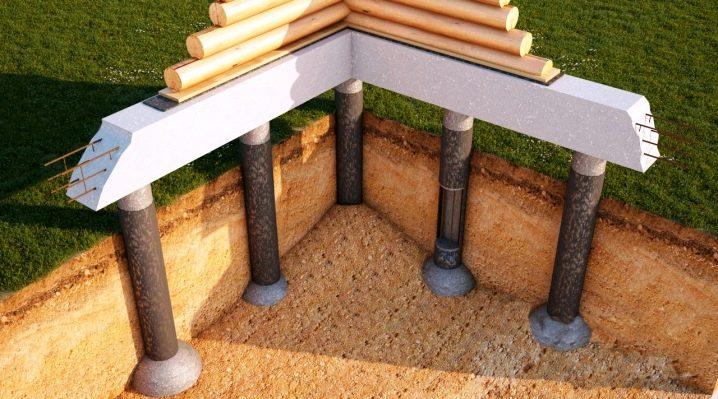 Свайно-ростверковый фундамент Площадь: м2
